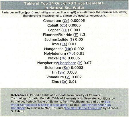 Saltwater Aquariums Glass Thickness and More