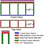 Basic DIY Aquarium Stand Frame