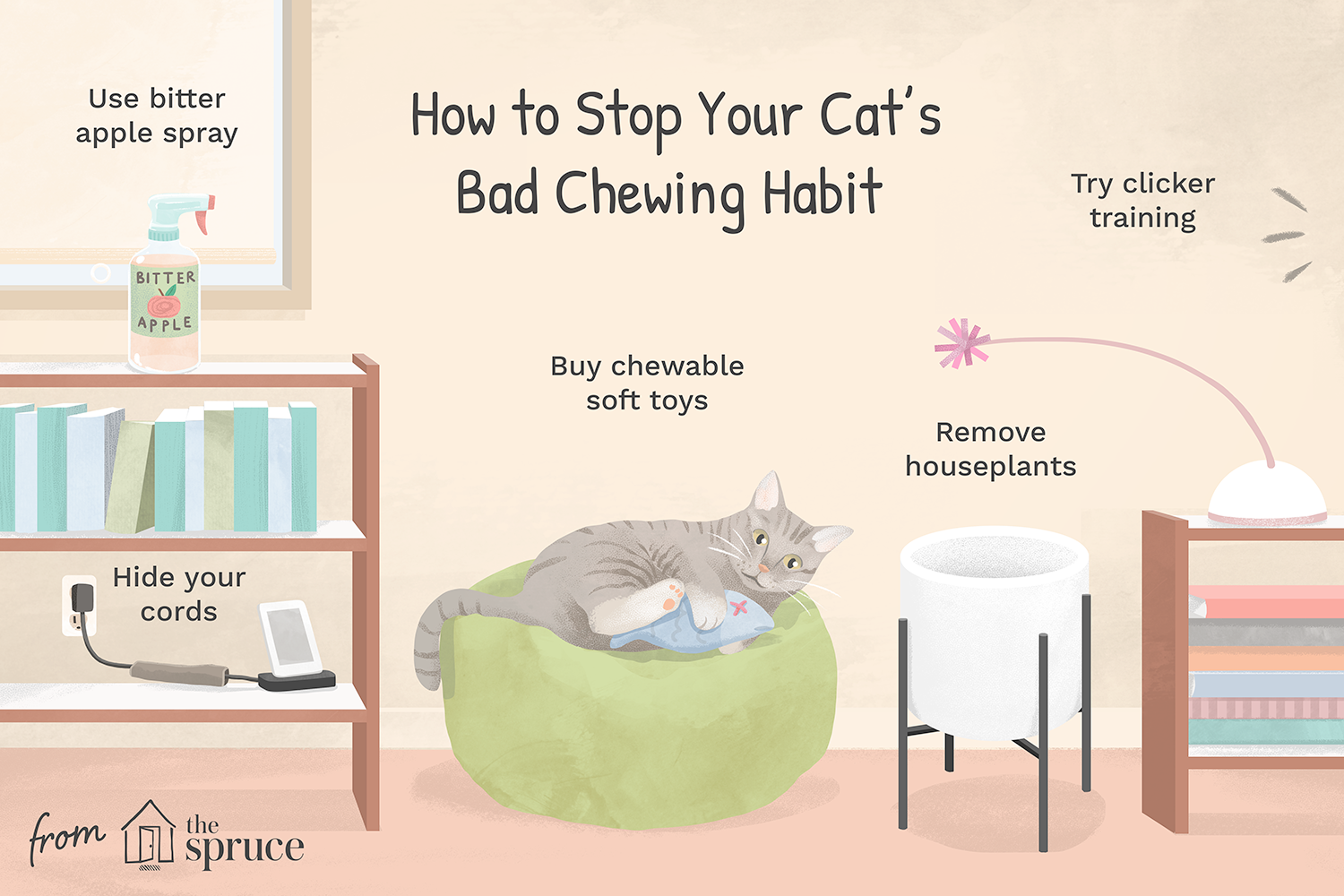 how to stop your cat's bad chewing habit illustration