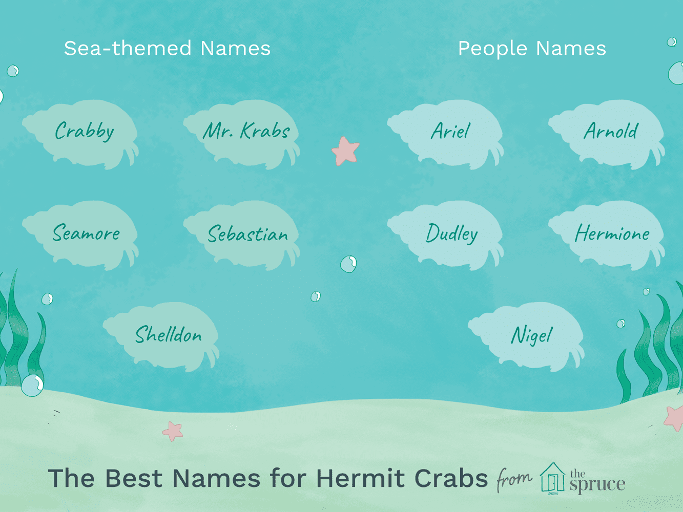 Cute pet names for girlfriend in malayalam